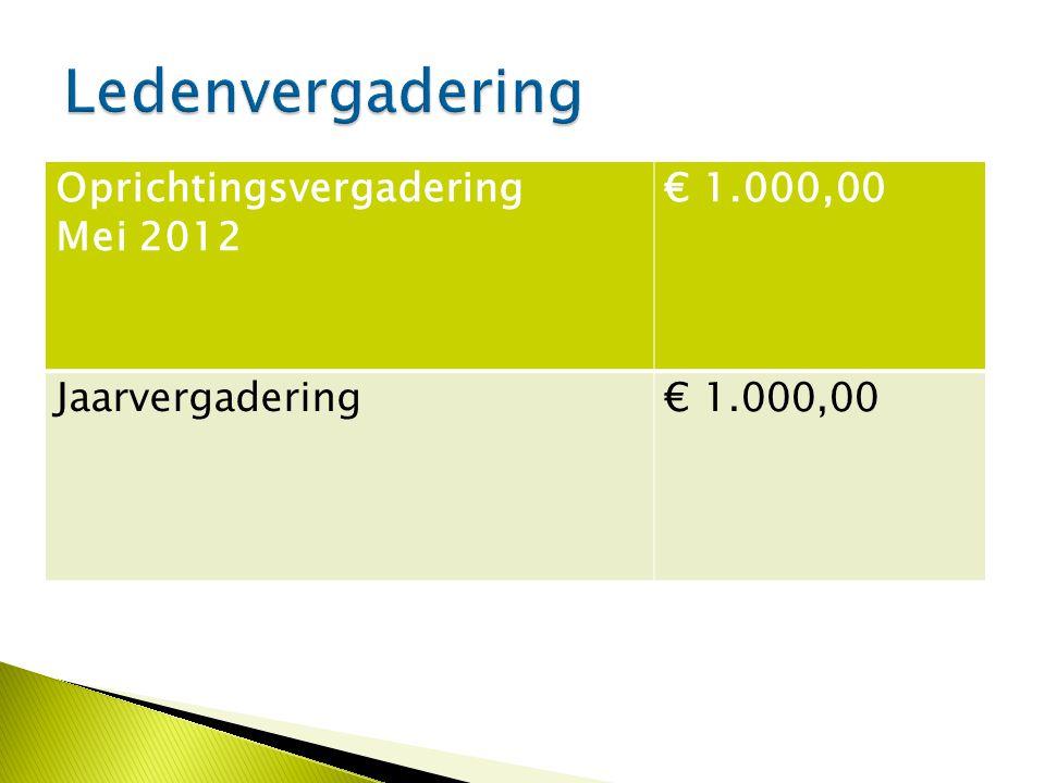 Oprichtingsvergadering Mei 2012 € 1.000,00 Jaarvergadering€ 1.000,00