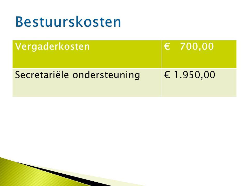 Vergaderkosten€ 700,00 Secretariële ondersteuning€ 1.950,00