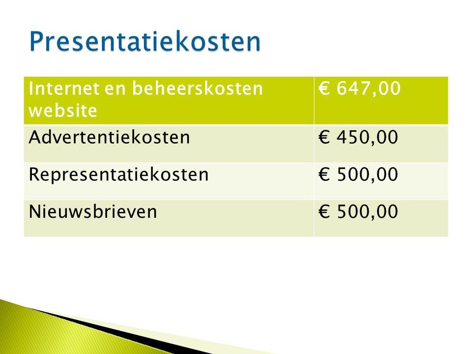 Internet en beheerskosten website € 647,00 Advertentiekosten€ 450,00 Representatiekosten€ 500,00 Nieuwsbrieven€ 500,00