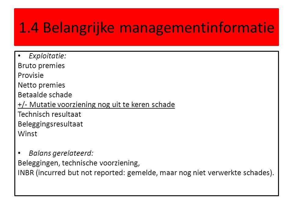 1.4 Belangrijke managementinformatie • Exploitatie: Bruto premies Provisie Netto premies Betaalde schade +/- Mutatie voorziening nog uit te keren scha