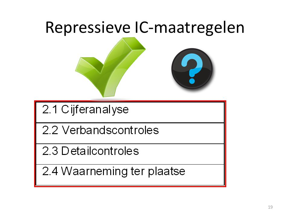 Repressieve IC-maatregelen 19