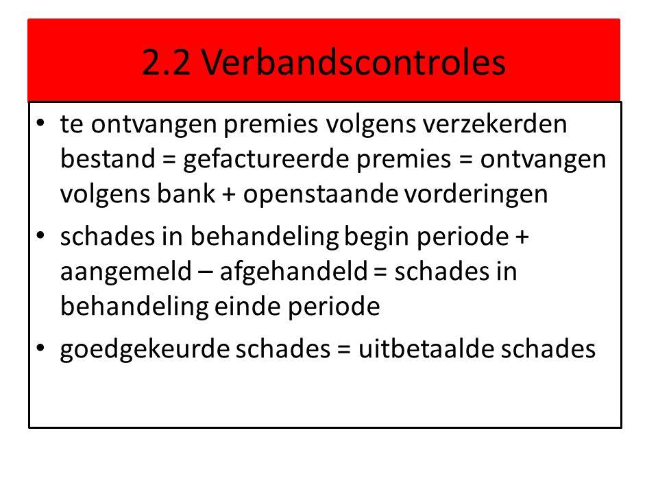 2.2 Verbandscontroles • te ontvangen premies volgens verzekerden bestand = gefactureerde premies = ontvangen volgens bank + openstaande vorderingen •
