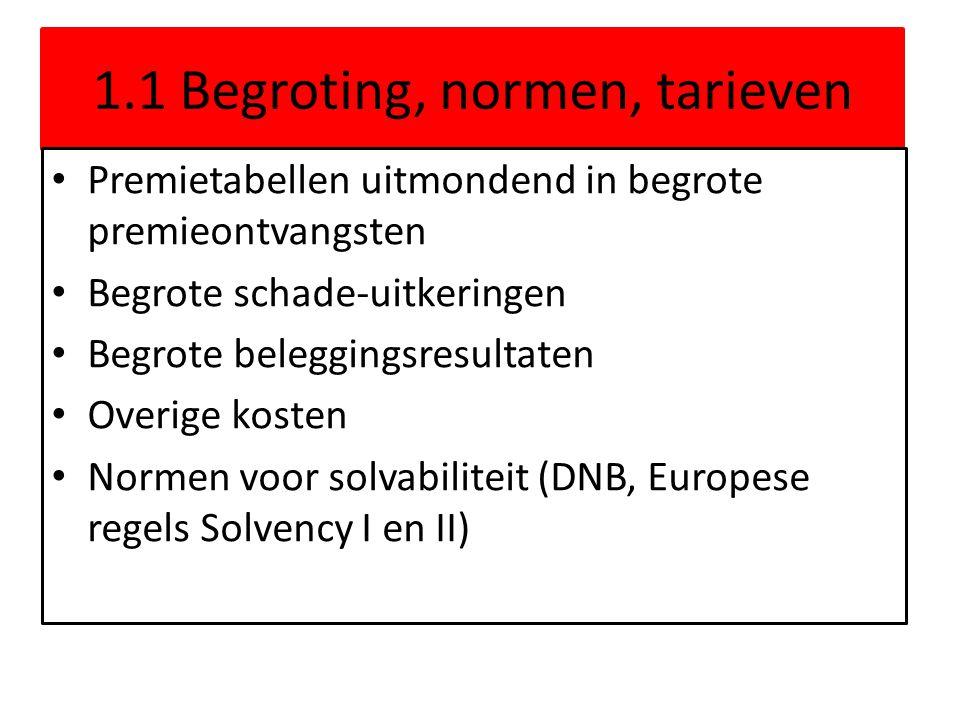 1.1 Begroting, normen, tarieven • Premietabellen uitmondend in begrote premieontvangsten • Begrote schade-uitkeringen • Begrote beleggingsresultaten • Overige kosten • Normen voor solvabiliteit (DNB, Europese regels Solvency I en II)