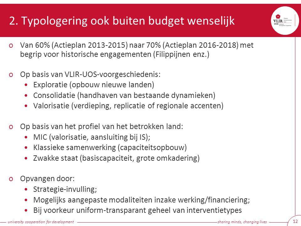 university cooperation for development sharing minds, changing lives 2. Typologering ook buiten budget wenselijk oVan 60% (Actieplan 2013-2015) naar 7