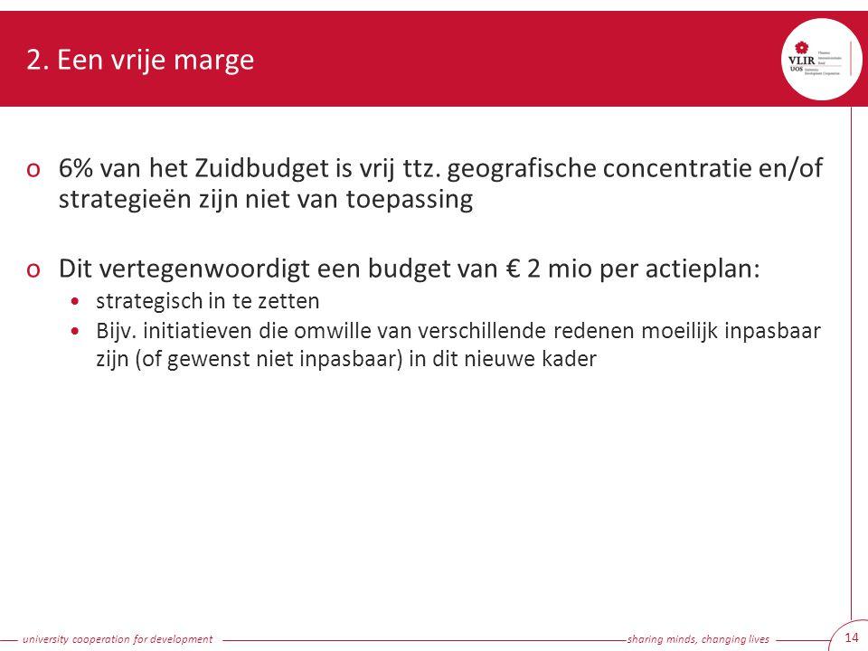 university cooperation for development sharing minds, changing lives 14 2. Een vrije marge o6% van het Zuidbudget is vrij ttz. geografische concentrat