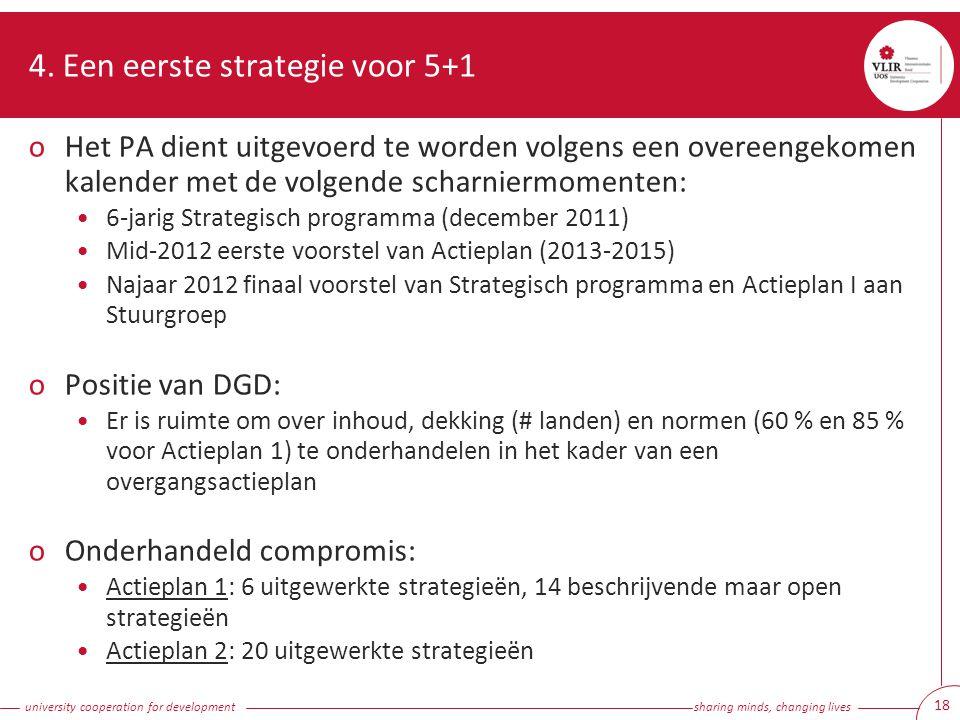 university cooperation for development sharing minds, changing lives 18 4. Een eerste strategie voor 5+1 oHet PA dient uitgevoerd te worden volgens ee