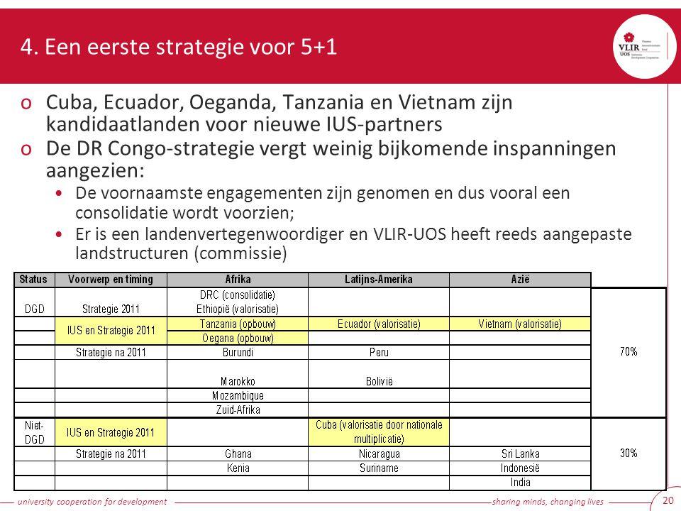 university cooperation for development sharing minds, changing lives 20 4. Een eerste strategie voor 5+1 oCuba, Ecuador, Oeganda, Tanzania en Vietnam