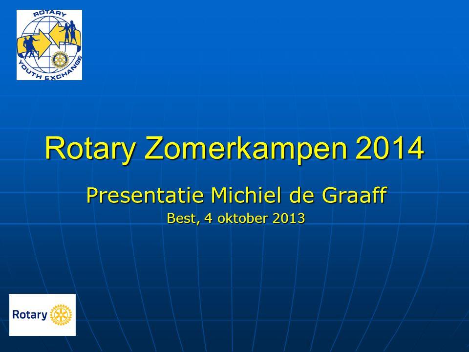 Rotary Zomerkampen 2014 Presentatie Michiel de Graaff Best, 4 oktober 2013
