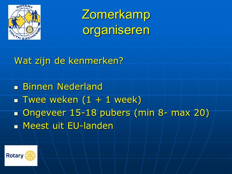 Zomerkamp organiseren Wat zijn de kenmerken?  Binnen Nederland  Twee weken (1 + 1 week)  Ongeveer 15-18 pubers (min 8- max 20)  Meest uit EU-lande