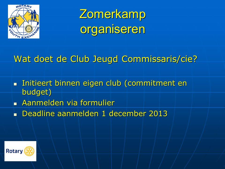 Zomerkamp organiseren Wat doet de Club Jeugd Commissaris/cie?  Initieert binnen eigen club (commitment en budget)  Aanmelden via formulier  Deadlin