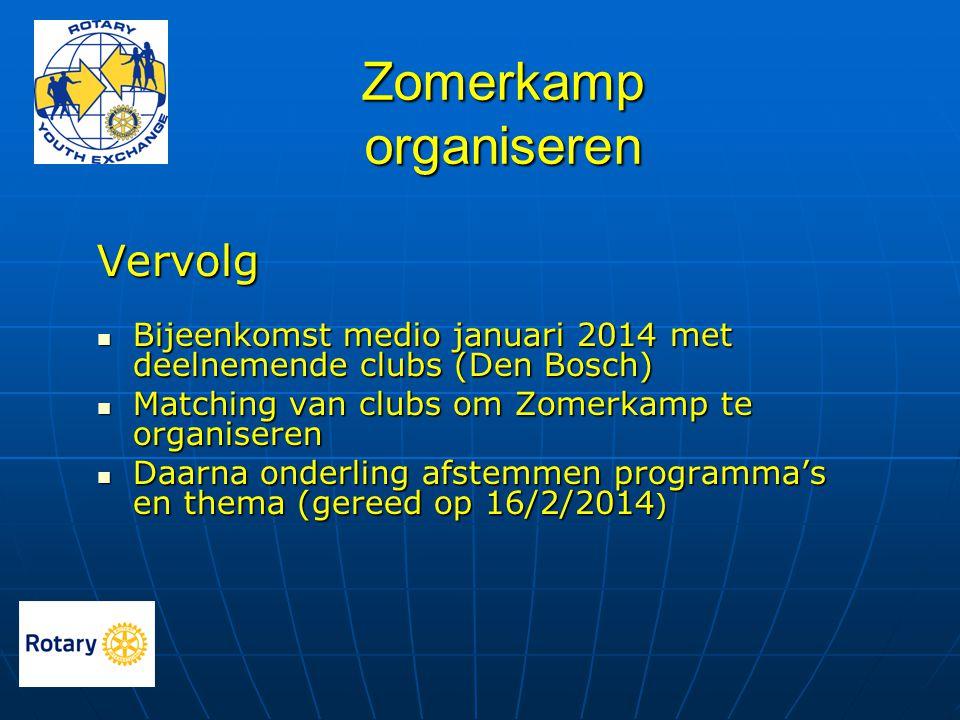 Vervolg  Bijeenkomst medio januari 2014 met deelnemende clubs (Den Bosch)  Matching van clubs om Zomerkamp te organiseren  Daarna onderling afstemm
