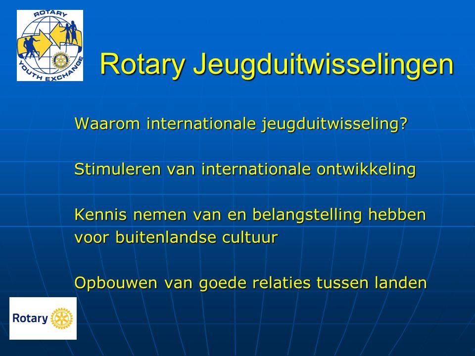 Rotary Jeugduitwisselingen Waarom internationale jeugduitwisseling? Stimuleren van internationale ontwikkeling Kennis nemen van en belangstelling hebb