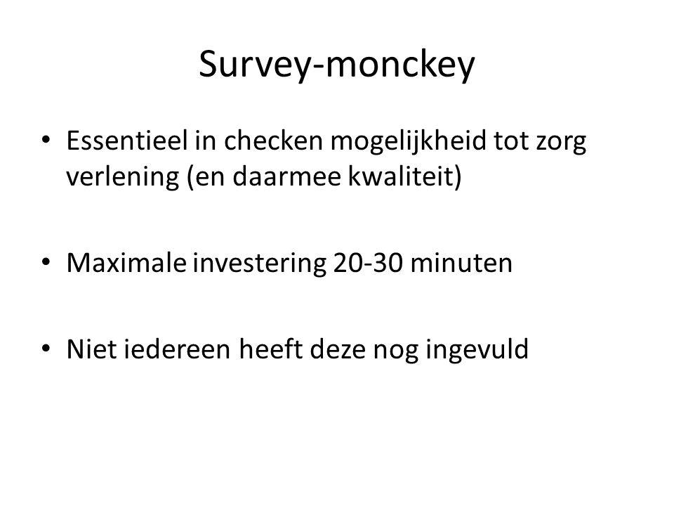 Survey-monckey • Essentieel in checken mogelijkheid tot zorg verlening (en daarmee kwaliteit) • Maximale investering 20-30 minuten • Niet iedereen hee