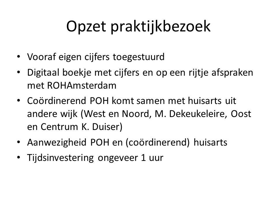 Opzet praktijkbezoek • Vooraf eigen cijfers toegestuurd • Digitaal boekje met cijfers en op een rijtje afspraken met ROHAmsterdam • Coördinerend POH k