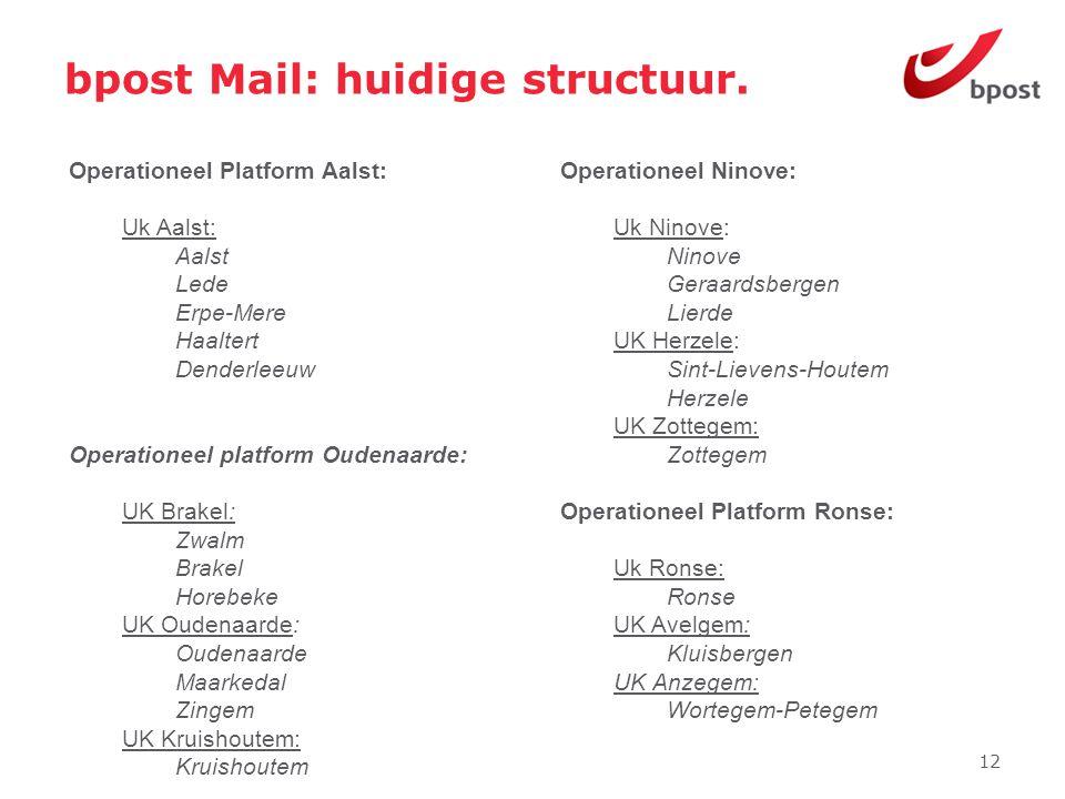 bpost Mail: huidige structuur. 12 Operationeel Ninove: Uk Ninove: Ninove Geraardsbergen Lierde UK Herzele: Sint-Lievens-Houtem Herzele UK Zottegem: Zo