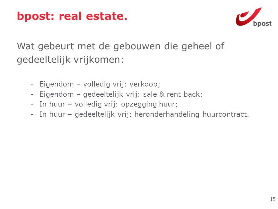 bpost: real estate. Wat gebeurt met de gebouwen die geheel of gedeeltelijk vrijkomen: -Eigendom – volledig vrij: verkoop; -Eigendom – gedeeltelijk vri