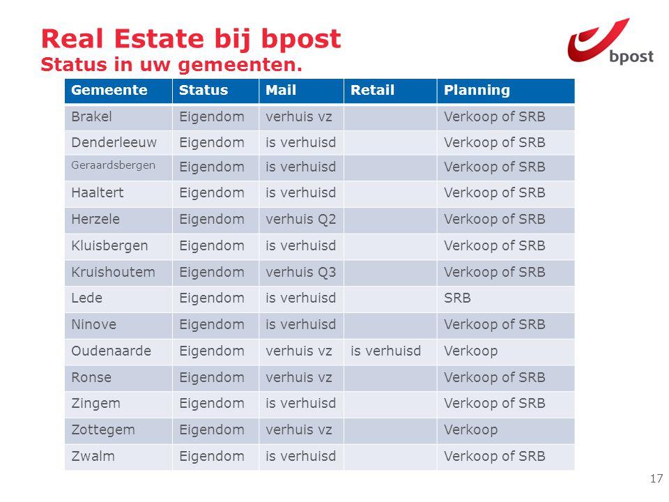 Real Estate bij bpost Status in uw gemeenten. 17 GemeenteStatusMailRetailPlanning BrakelEigendomverhuis vzVerkoop of SRB DenderleeuwEigendomis verhuis