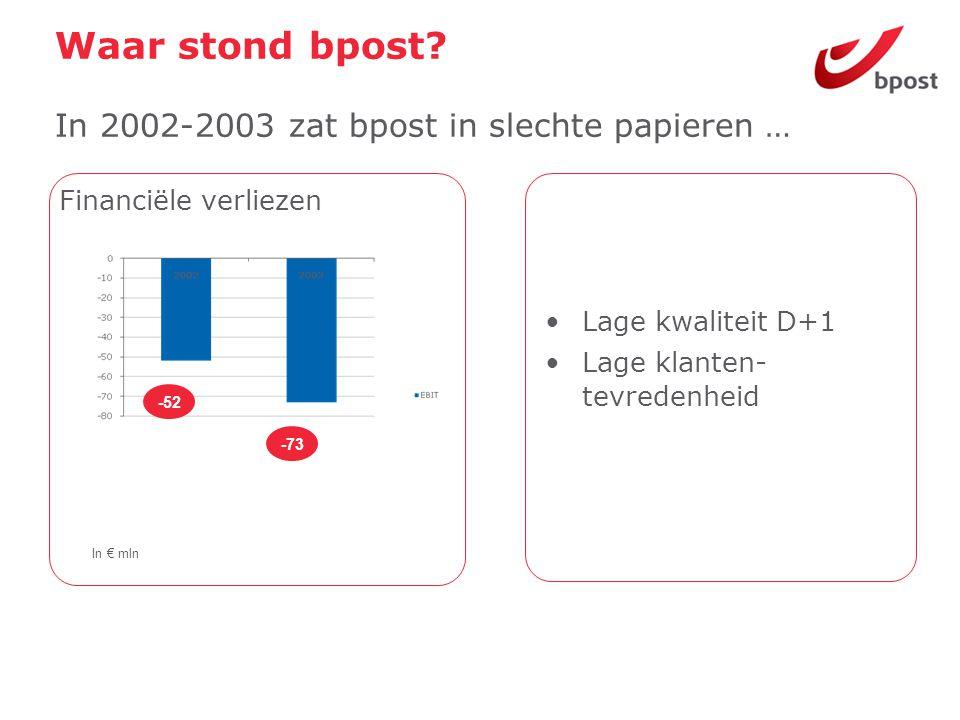 Waar stond bpost? In 2002-2003 zat bpost in slechte papieren … Financiële verliezen •Lage kwaliteit D+1 •Lage klanten- tevredenheid -52 -73 In € mln