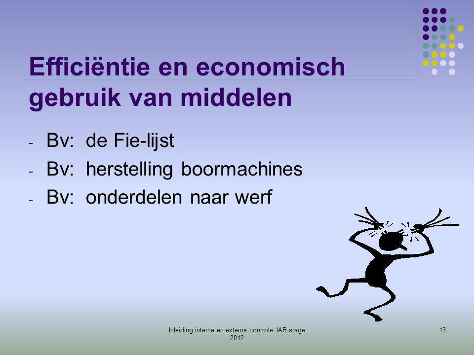 Efficiëntie en economisch gebruik van middelen - Bv: de Fie-lijst - Bv: herstelling boormachines - Bv: onderdelen naar werf 13Inleiding interne en ext