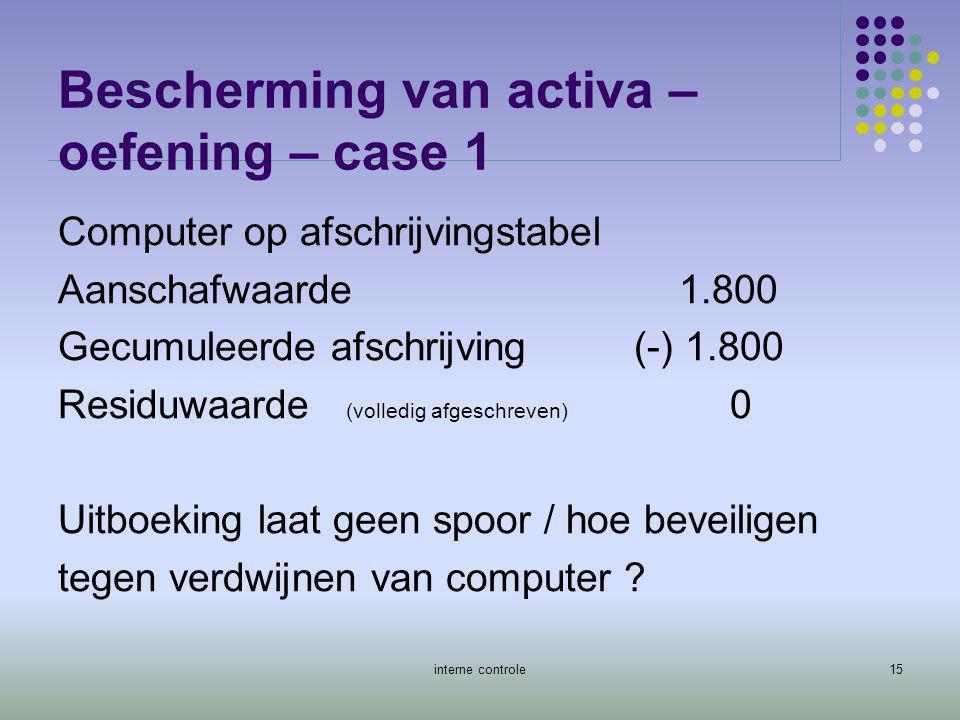 Bescherming van activa – oefening – case 1 Computer op afschrijvingstabel Aanschafwaarde 1.800 Gecumuleerde afschrijving(-) 1.800 Residuwaarde (volled
