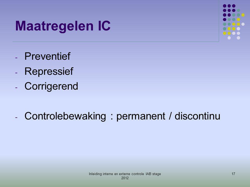 Maatregelen IC - Preventief - Repressief - Corrigerend - Controlebewaking : permanent / discontinu 17Inleiding interne en externe controle IAB stage 2