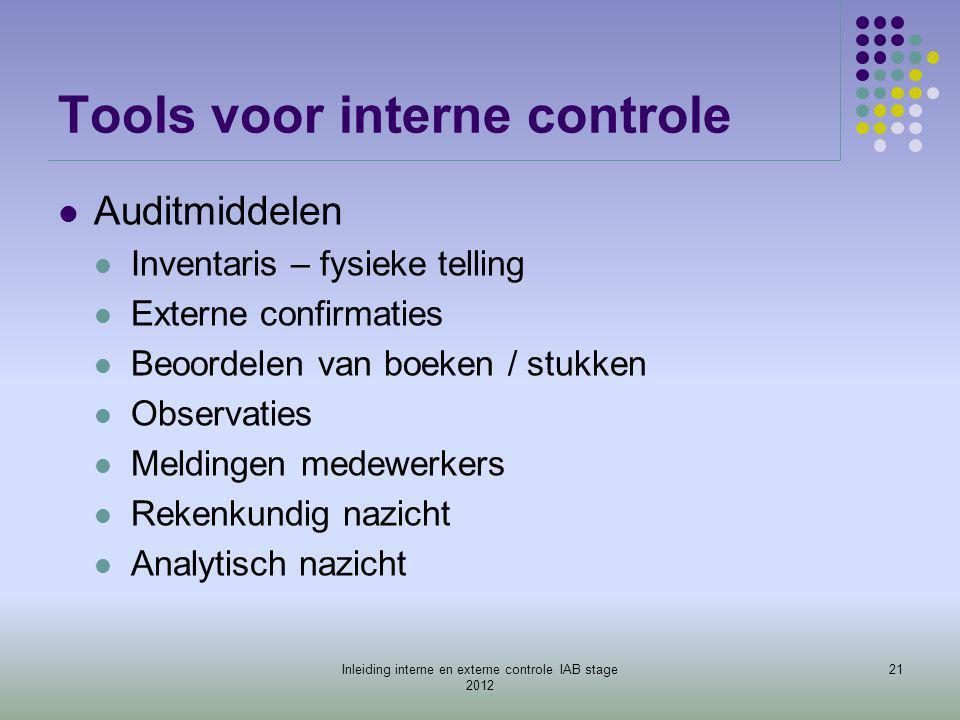 Tools voor interne controle  Auditmiddelen  Inventaris – fysieke telling  Externe confirmaties  Beoordelen van boeken / stukken  Observaties  Me