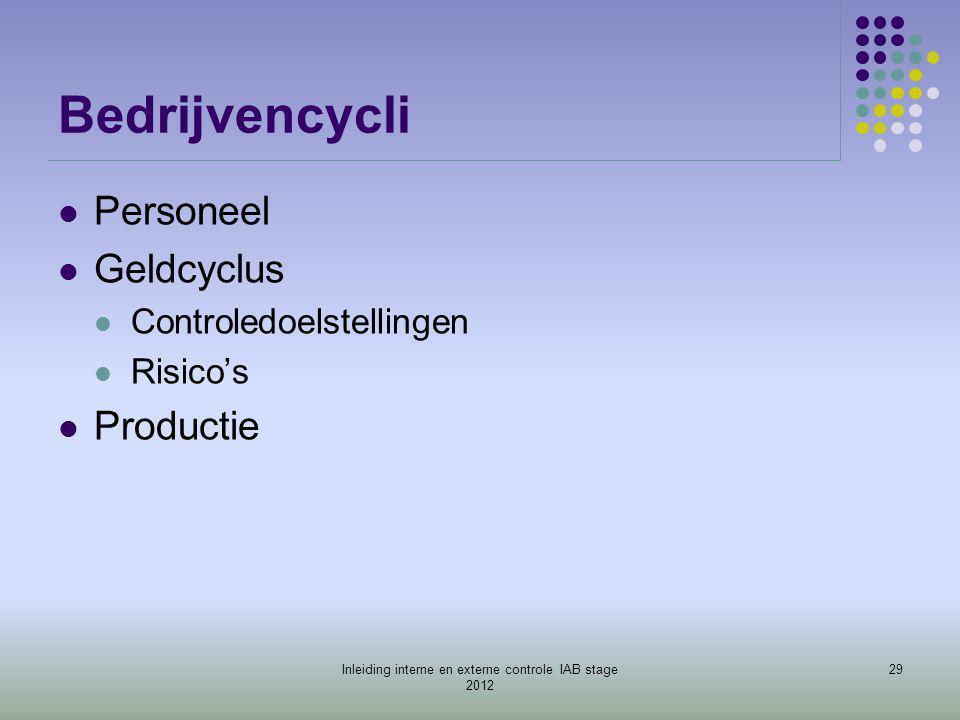 Bedrijvencycli  Personeel  Geldcyclus  Controledoelstellingen  Risico's  Productie 29Inleiding interne en externe controle IAB stage 2012