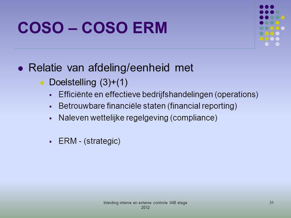 COSO – COSO ERM  Relatie van afdeling/eenheid met  Doelstelling (3)+(1)  Efficiënte en effectieve bedrijfshandelingen (operations)  Betrouwbare fi
