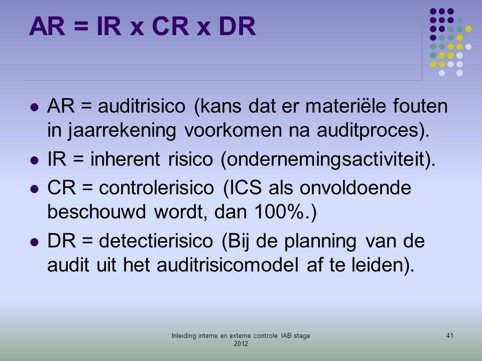 AR = IR x CR x DR  AR = auditrisico (kans dat er materiële fouten in jaarrekening voorkomen na auditproces).  IR = inherent risico (ondernemingsacti