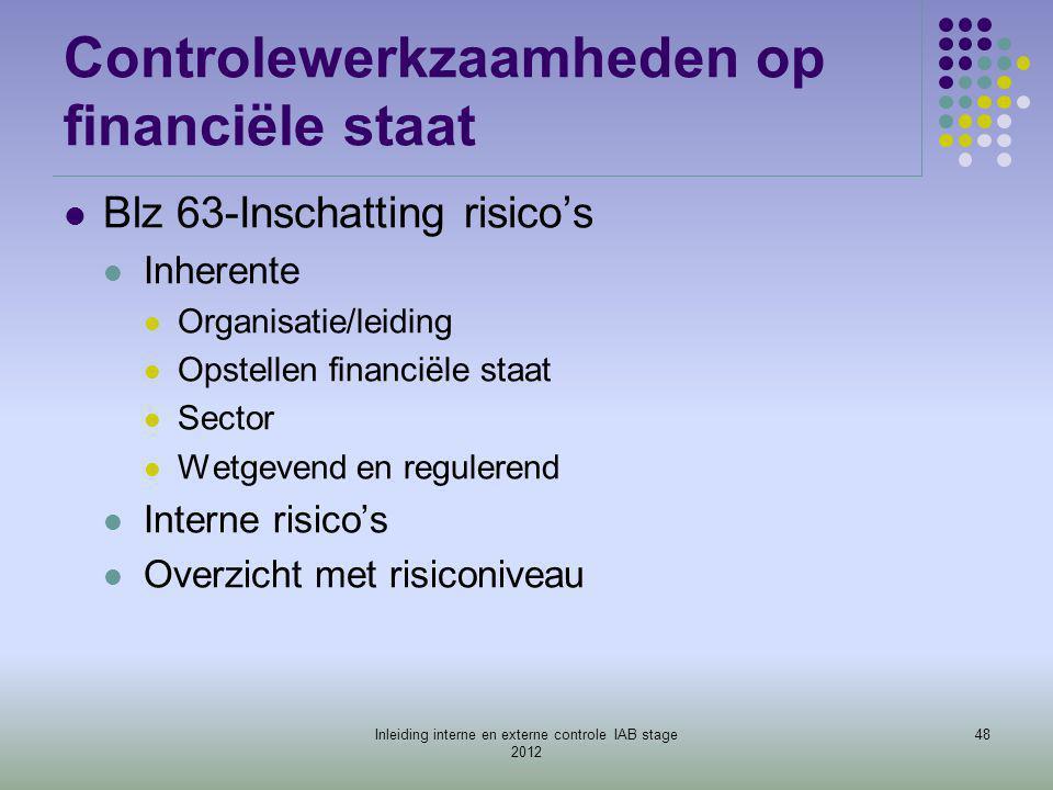 Controlewerkzaamheden op financiële staat  Blz 63-Inschatting risico's  Inherente  Organisatie/leiding  Opstellen financiële staat  Sector  Wetg