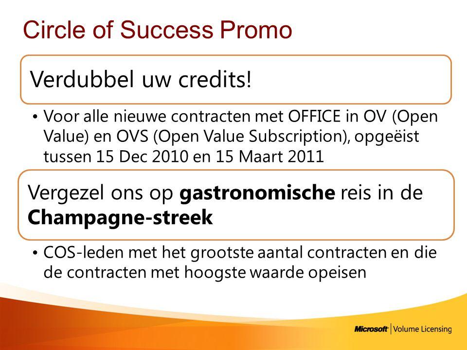 Circle of Success Promo Verdubbel uw credits.