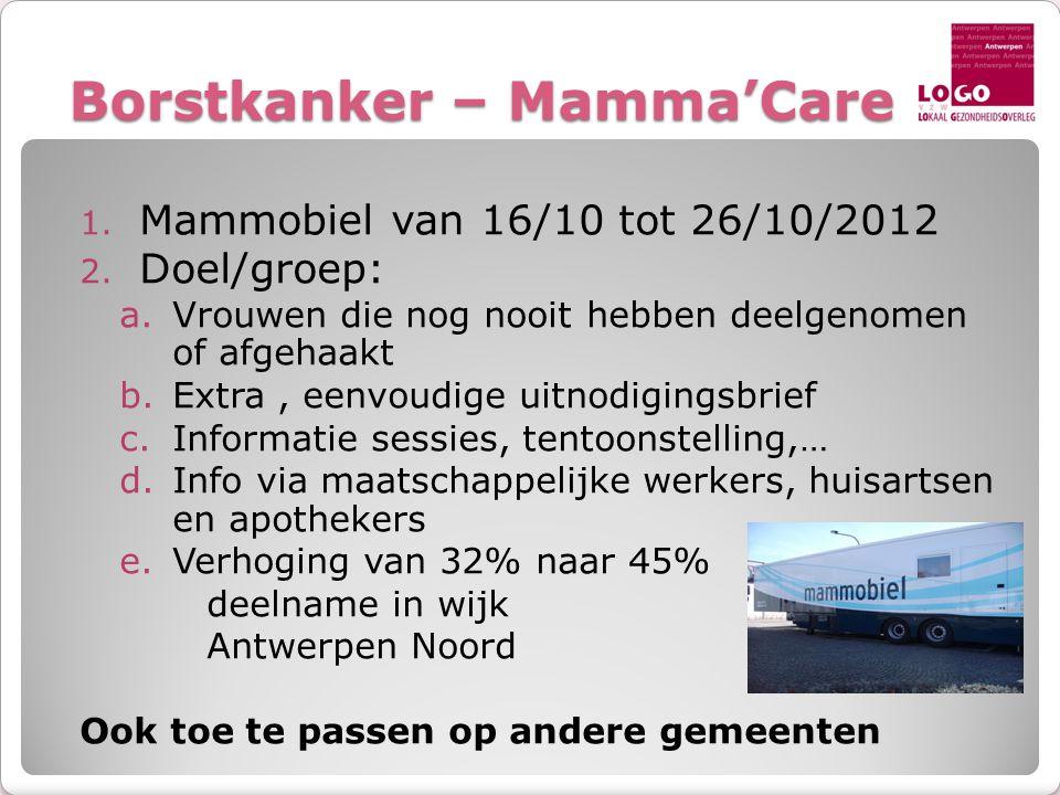 Borstkanker – Mamma'Care 1. Mammobiel van 16/10 tot 26/10/2012 2. Doel/groep: a.Vrouwen die nog nooit hebben deelgenomen of afgehaakt b.Extra, eenvoud