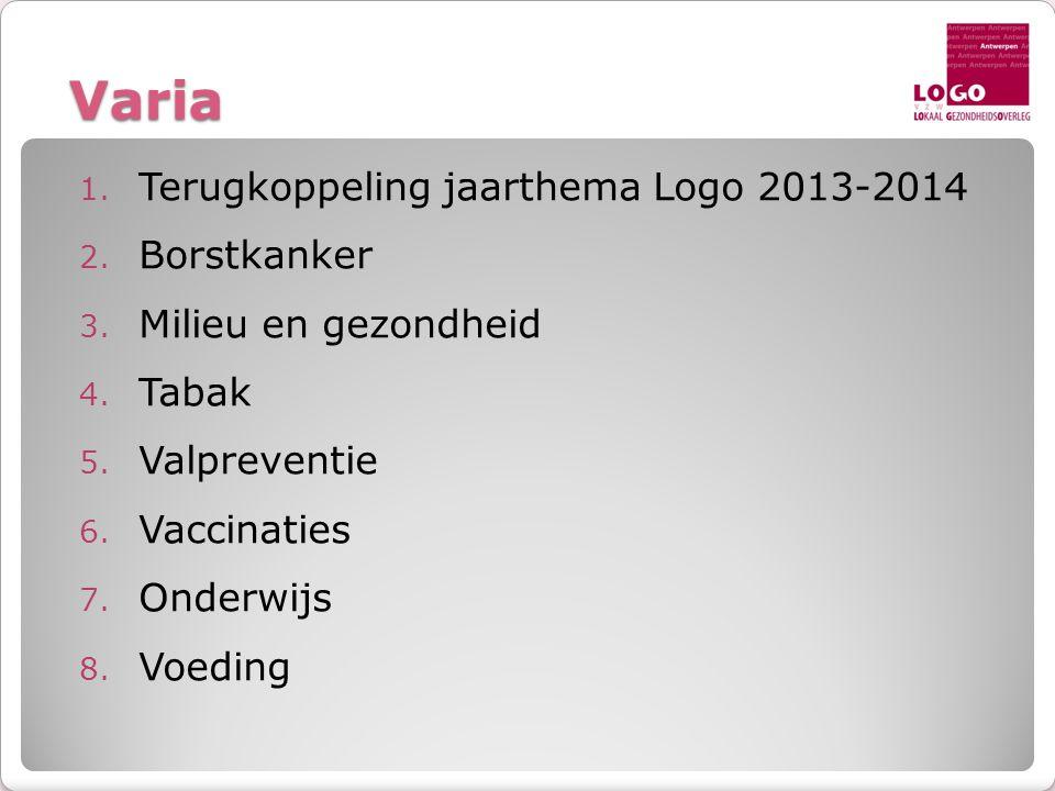 Varia 1. Terugkoppeling jaarthema Logo 2013-2014 2. Borstkanker 3. Milieu en gezondheid 4. Tabak 5. Valpreventie 6. Vaccinaties 7. Onderwijs 8. Voedin