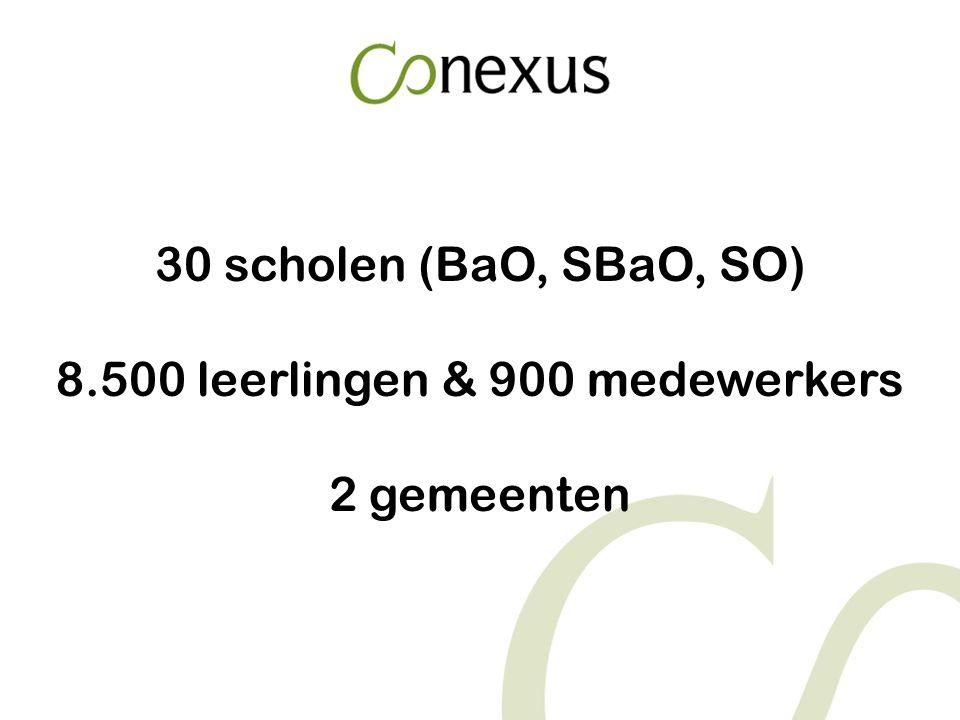 30 scholen (BaO, SBaO, SO) 8.500 leerlingen & 900 medewerkers 2 gemeenten