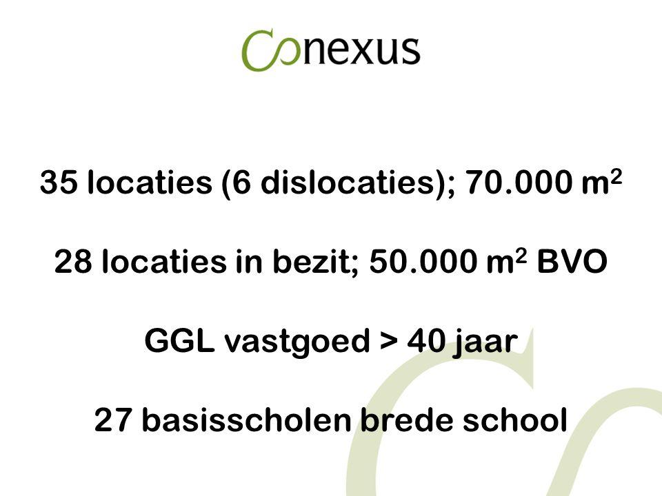 35 locaties (6 dislocaties); 70.000 m 2 28 locaties in bezit; 50.000 m 2 BVO GGL vastgoed > 40 jaar 27 basisscholen brede school