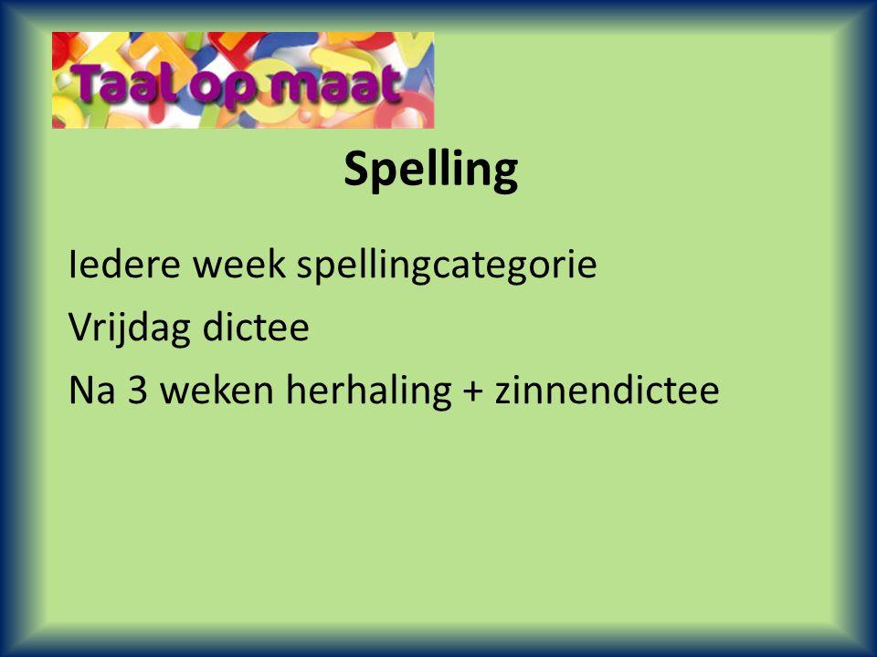Spelling Iedere week spellingcategorie Vrijdag dictee Na 3 weken herhaling + zinnendictee