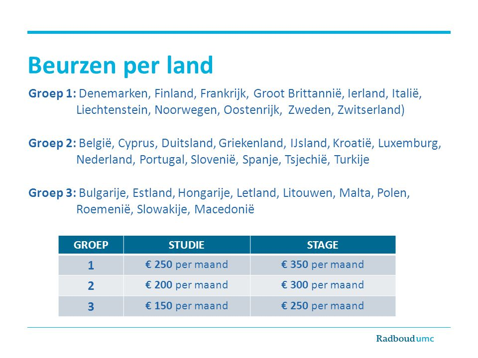 Beurzen per land Groep 1: Denemarken, Finland, Frankrijk, Groot Brittannië, Ierland, Italië, Liechtenstein, Noorwegen, Oostenrijk, Zweden, Zwitserland