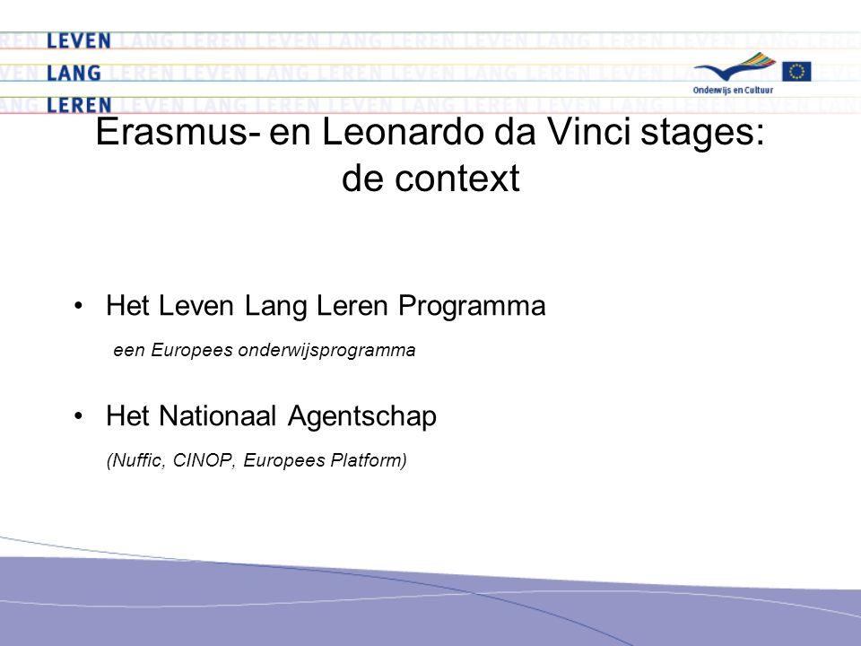 Erasmus- en Leonardo da Vinci stages: de context •Het Leven Lang Leren Programma een Europees onderwijsprogramma •Het Nationaal Agentschap (Nuffic, CI