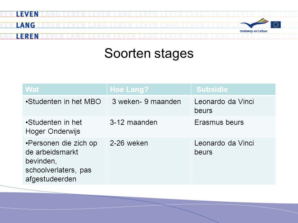 Soorten stages WatHoe Lang? Subsidie •Studenten in het MBO 3 weken- 9 maandenLeonardo da Vinci beurs •Studenten in het Hoger Onderwijs 3-12 maandenEra