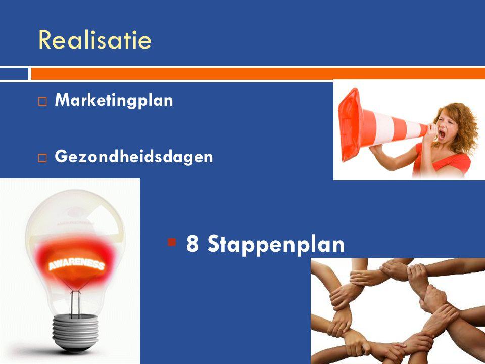 Realisatie  Marketingplan  Gezondheidsdagen  8 Stappenplan