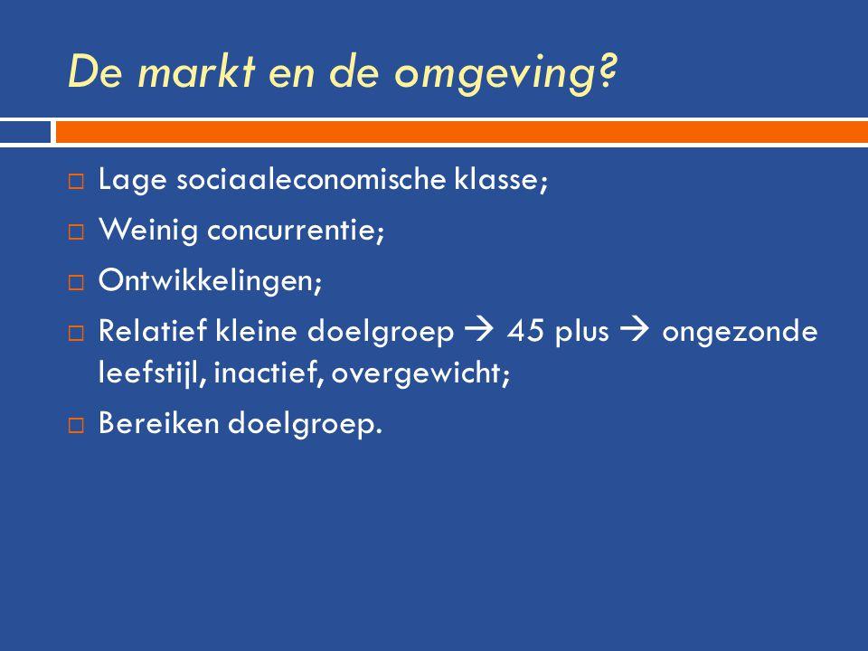 De markt en de omgeving?  Lage sociaaleconomische klasse;  Weinig concurrentie;  Ontwikkelingen;  Relatief kleine doelgroep  45 plus  ongezonde