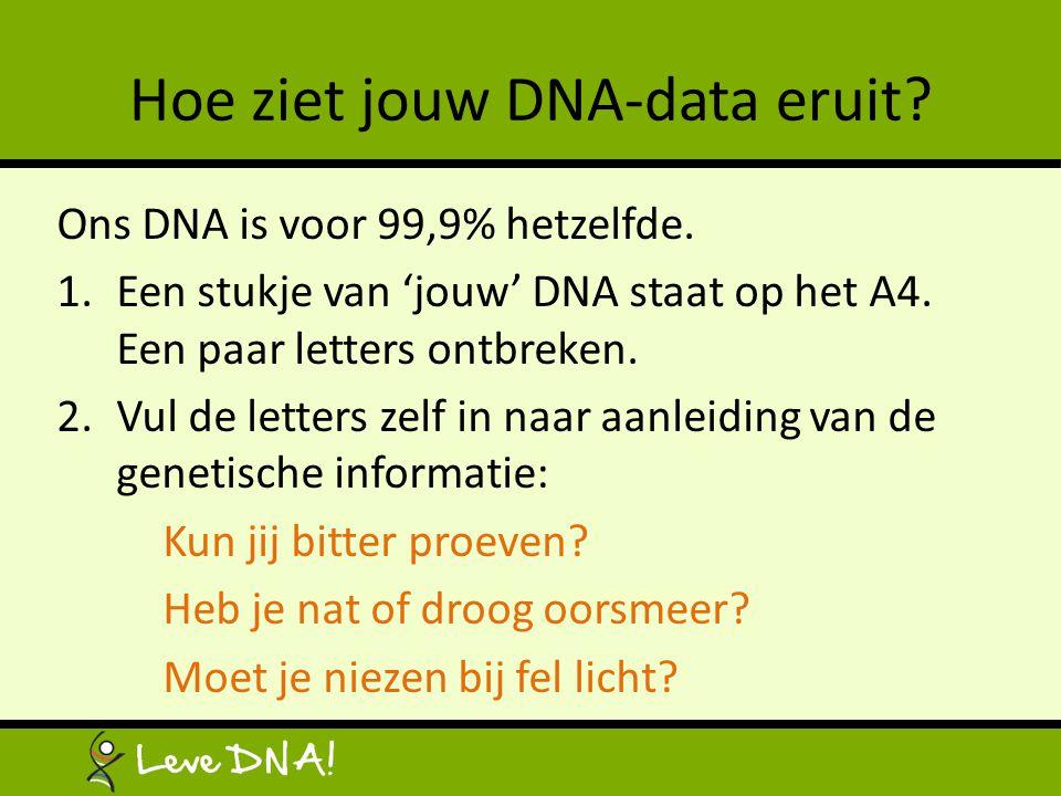 Hoe ziet jouw DNA-data eruit? Ons DNA is voor 99,9% hetzelfde. 1.Een stukje van 'jouw' DNA staat op het A4. Een paar letters ontbreken. 2.Vul de lette