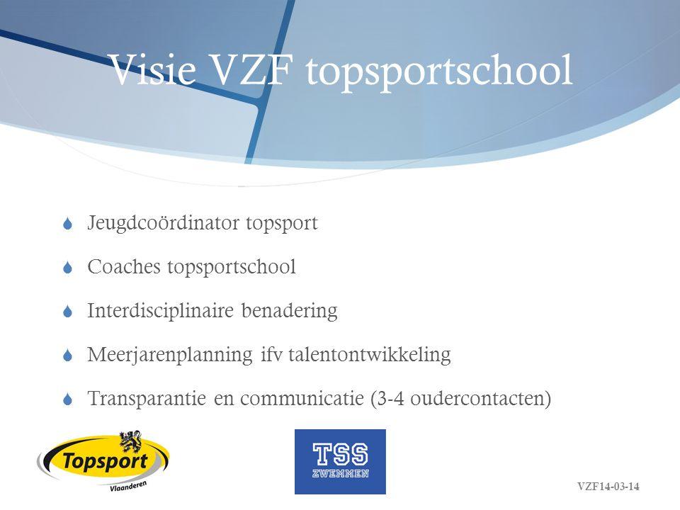 Visie VZF topsportschool  Jeugdcoördinator topsport  Coaches topsportschool  Interdisciplinaire benadering  Meerjarenplanning ifv talentontwikkeli