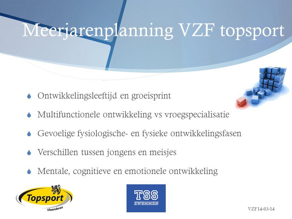Meerjarenplanning VZF topsport  Ontwikkelingsleeftijd en groeisprint  Multifunctionele ontwikkeling vs vroegspecialisatie  Gevoelige fysiologische-