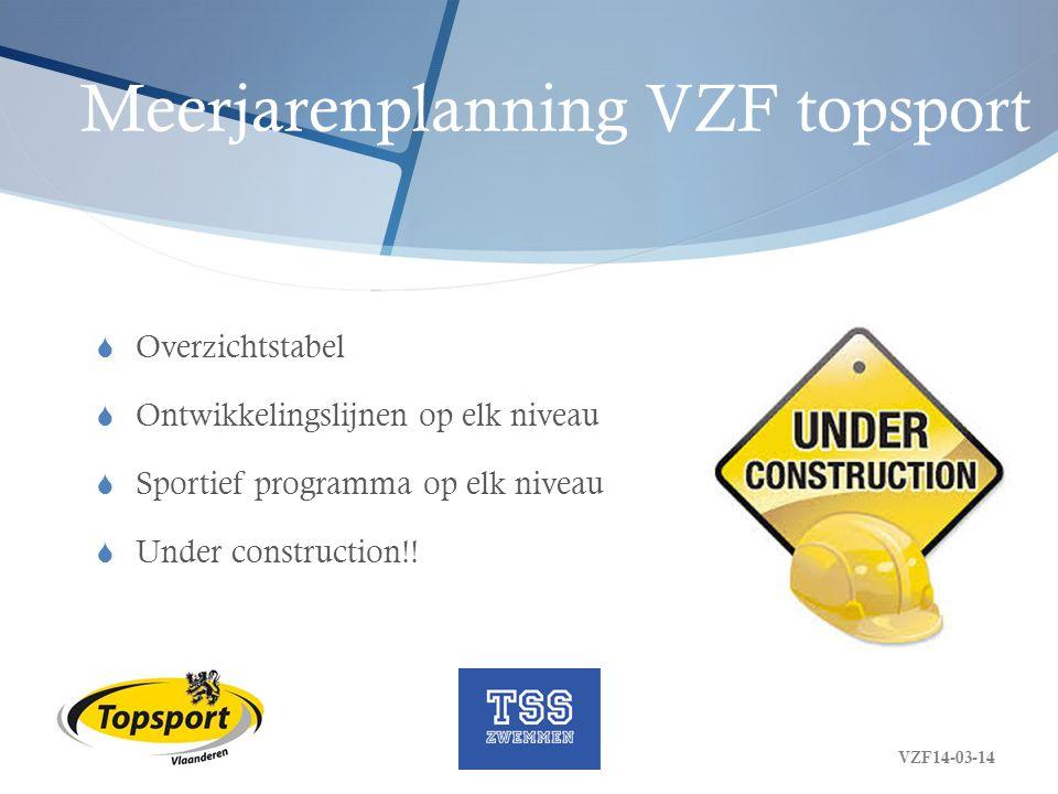Meerjarenplanning VZF topsport  Overzichtstabel  Ontwikkelingslijnen op elk niveau  Sportief programma op elk niveau  Under construction!! VZF14-0