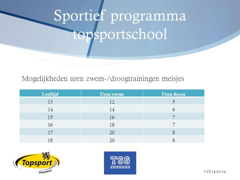 Sportief programma topsportschool Mogelijkheden uren zwem-/droogtrainingen meisjes VZF14-03-14 LeeftijdUren zwemUren droog 13125 14 6 15167 187 17208
