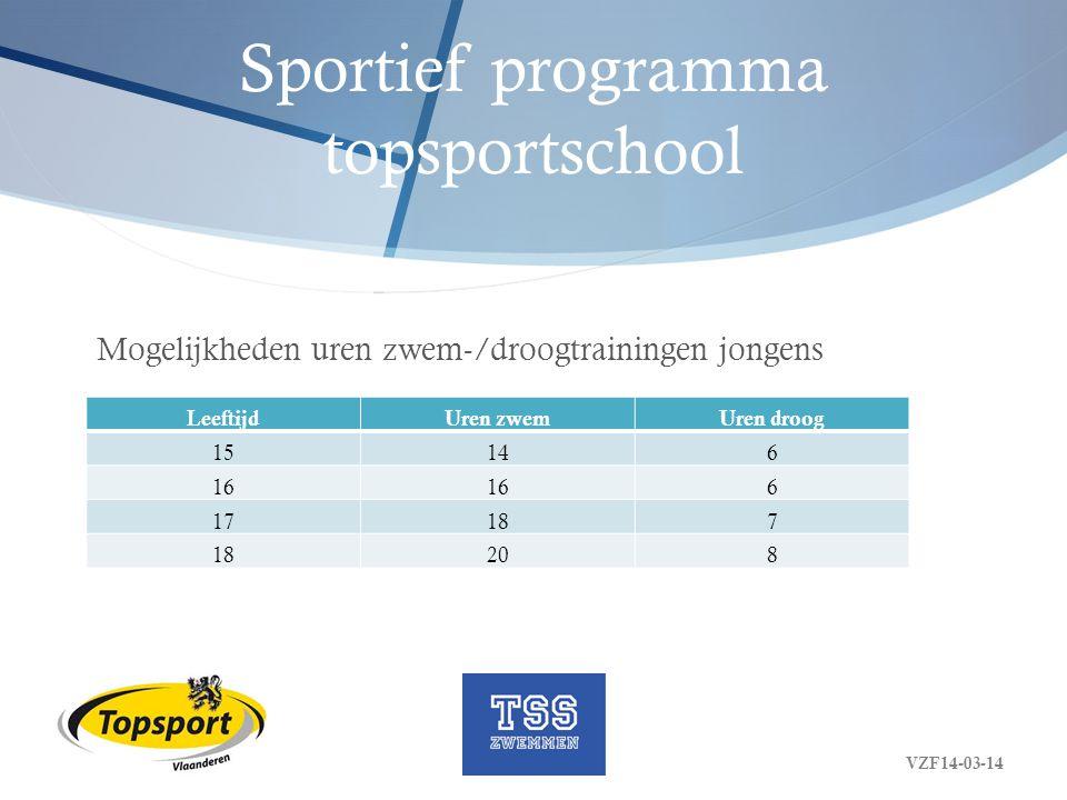 Sportief programma topsportschool Mogelijkheden uren zwem-/droogtrainingen jongens VZF14-03-14 LeeftijdUren zwemUren droog 15146 16 6 17187 208