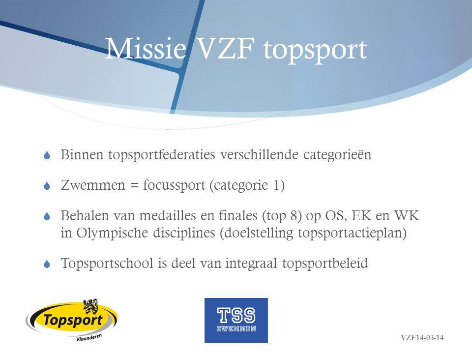 Missie VZF topsport  Binnen topsportfederaties verschillende categorieën  Zwemmen = focussport (categorie 1)  Behalen van medailles en finales (top