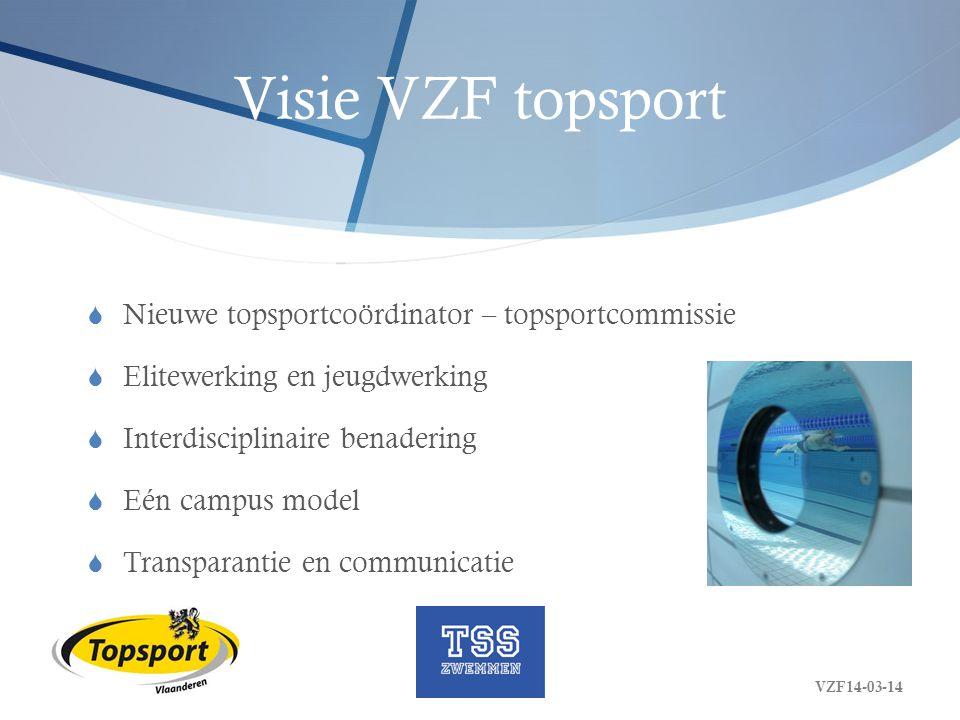 Missie VZF topsportschool  Voortrekkersrol op het vlak van talentontwikkeling  Mogelijkheden om door te stromen naar de elitewerking  Wedstrijdresultaten op Europese Jeugdkampioenschappen zwemmen of andere jeugdtornooien zijn géén einddoel  Voorbereiding op hoger onderwijs VZF14-03-14
