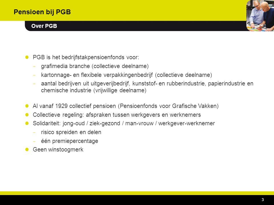 3  PGB is het bedrijfstakpensioenfonds voor: – grafimedia branche (collectieve deelname) – kartonnage- en flexibele verpakkingenbedrijf (collectieve